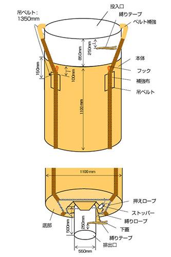 フレキシブルコンテナバッグF 1t(反転なし・UVあり)(10枚)