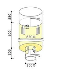 フレキシブルコンテナバッグF 500kg(反転なし・UVあり)(20枚)