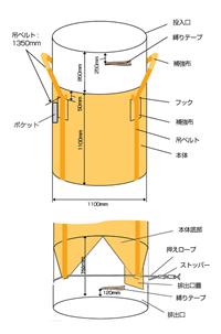 フレキシブルコンテナバッグB 1t(反転なし・UVあり)(10枚)