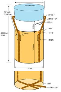 内袋付フレキシブルコンテナバッグ・0.07mm(100枚)